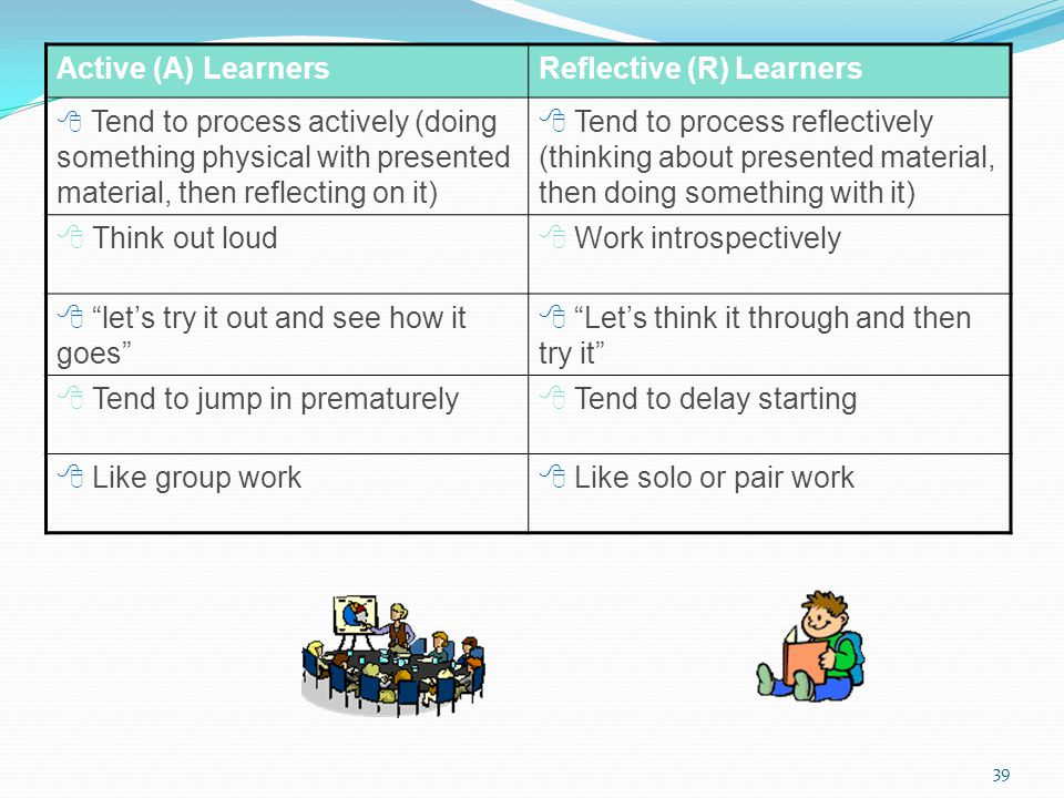 Active (A) Learners Reflective (R) Learners. Tend to process actively (doing something physical with presented material, then reflecting on it)