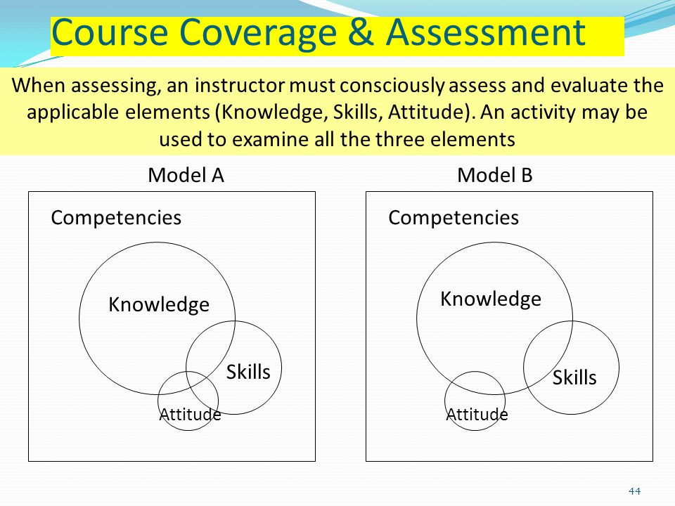 Course Coverage & Assessment