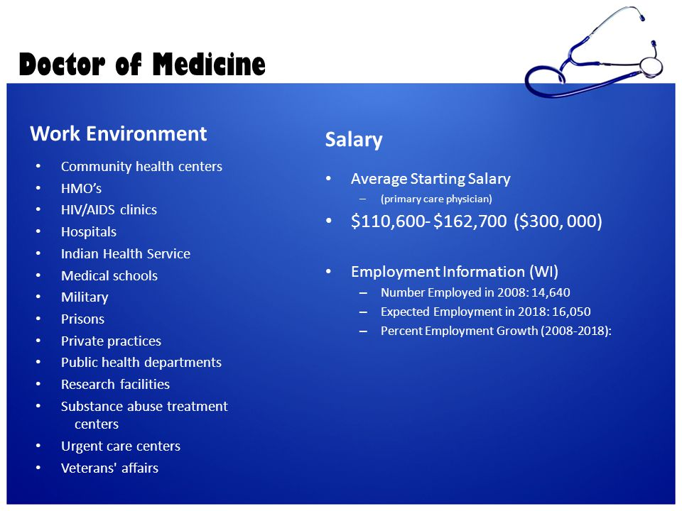 Doctor of Medicine Work Environment Salary