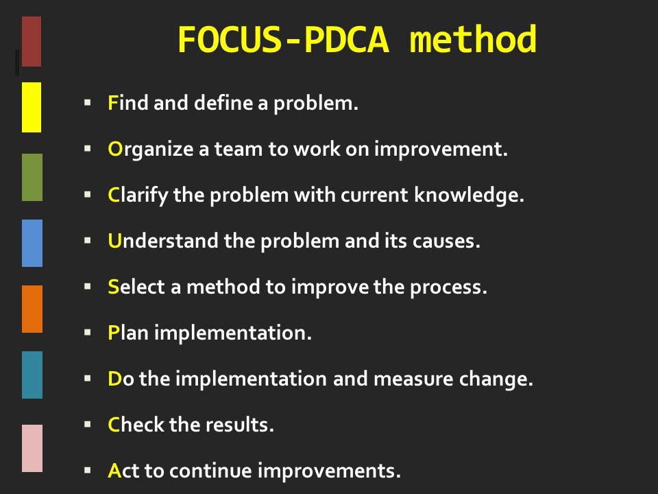 FOCUS-PDCA method Find and define a problem.