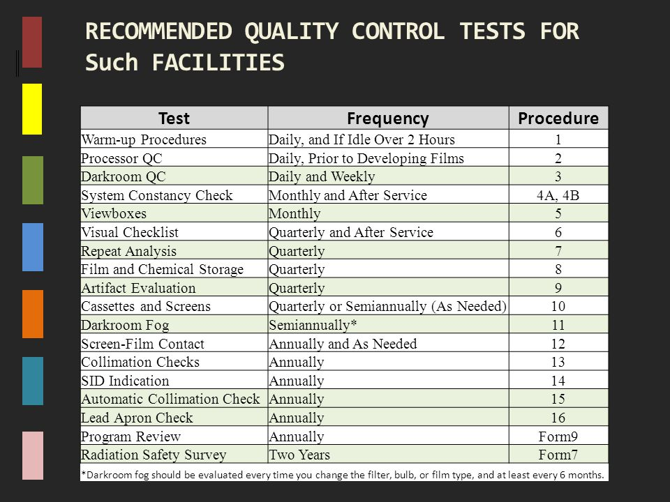 RECOMMENDED QUALITY CONTROL TESTS FOR Such FACILITIES