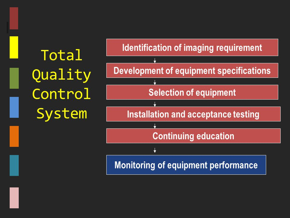 Total Quality Control System