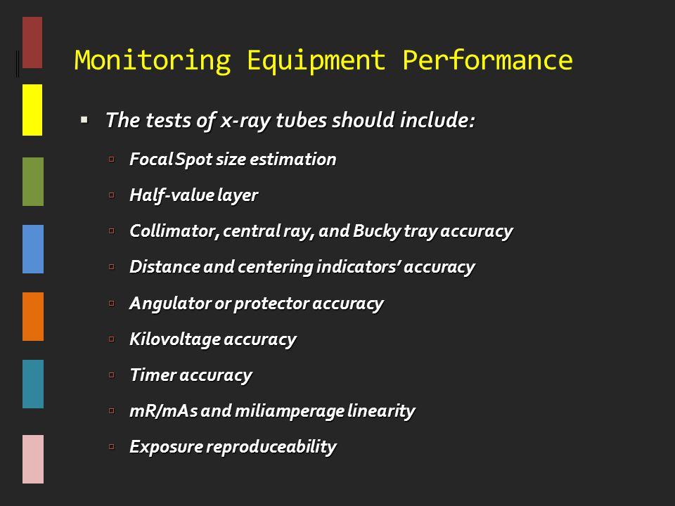 Monitoring Equipment Performance