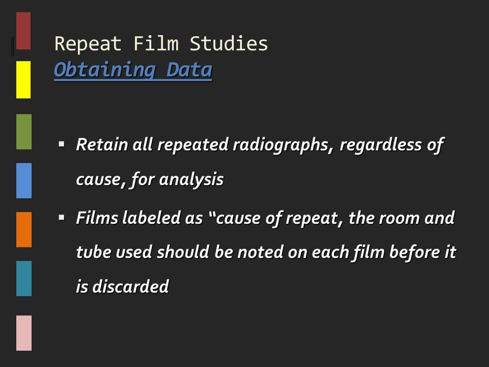 Repeat Film Studies Obtaining Data