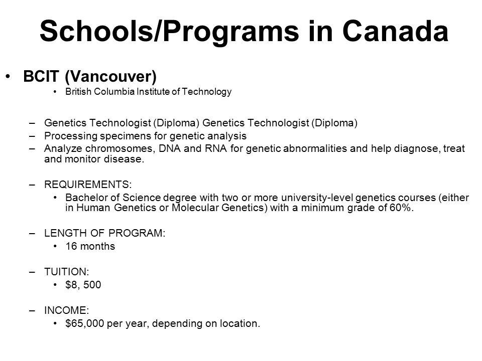 Schools/Programs in Canada