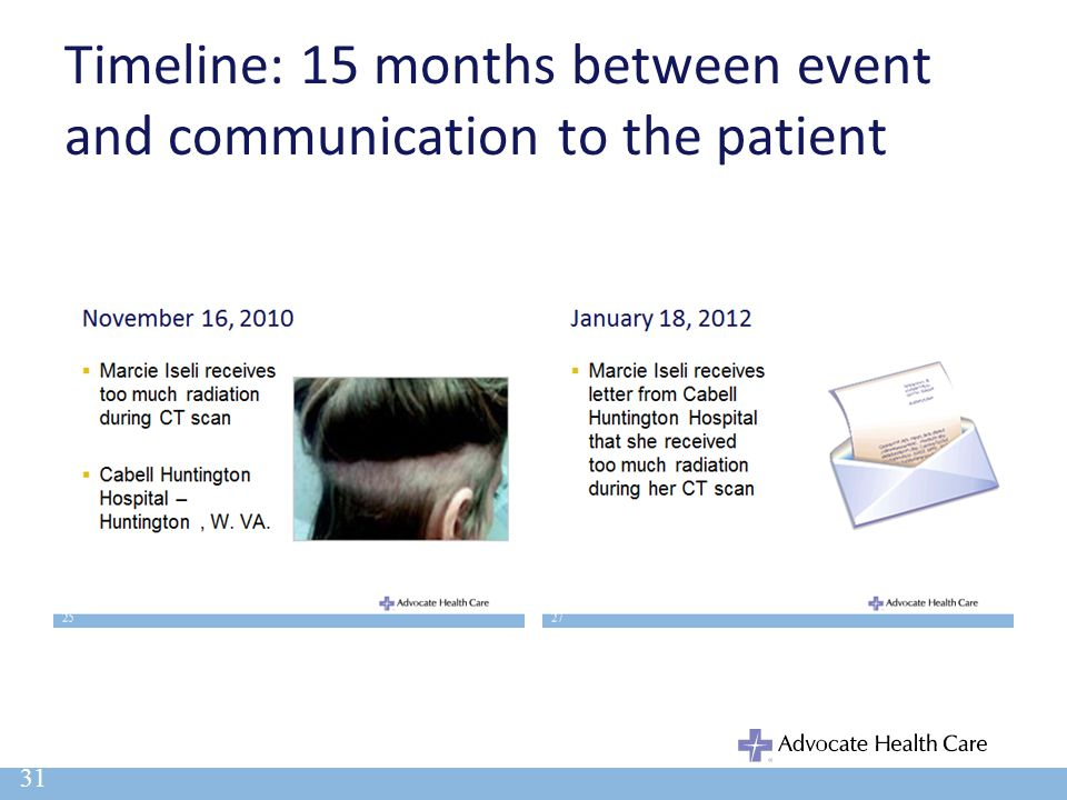 Timeline: 15 months between event and communication to the patient