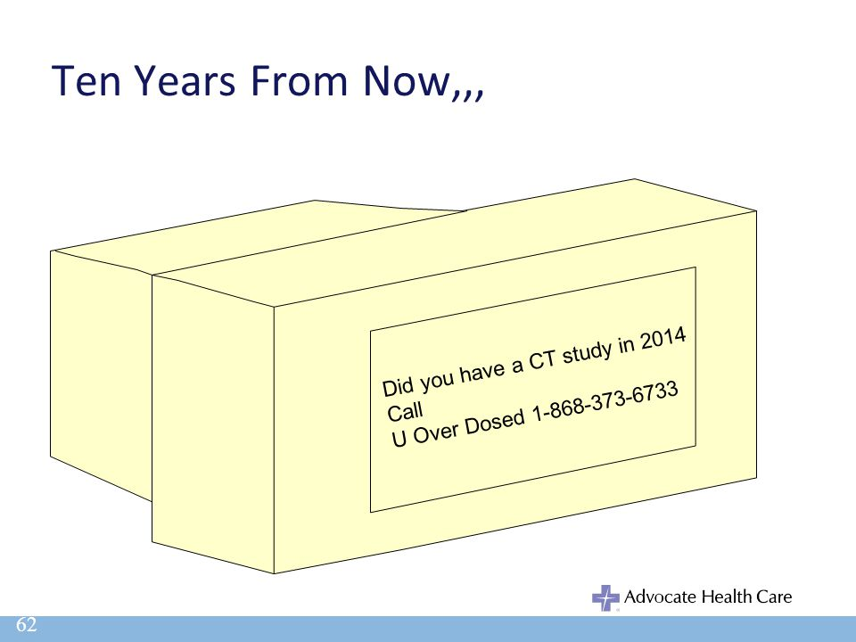 Ten Years From Now,,, Did you have a CT study in 2014