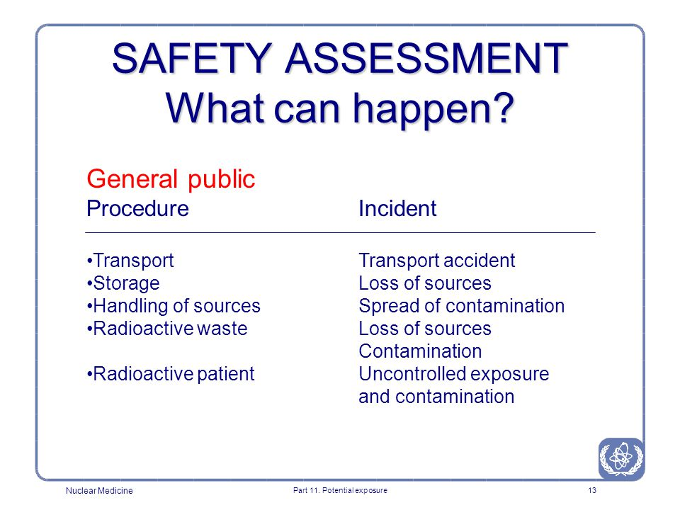 SAFETY ASSESSMENT What can happen