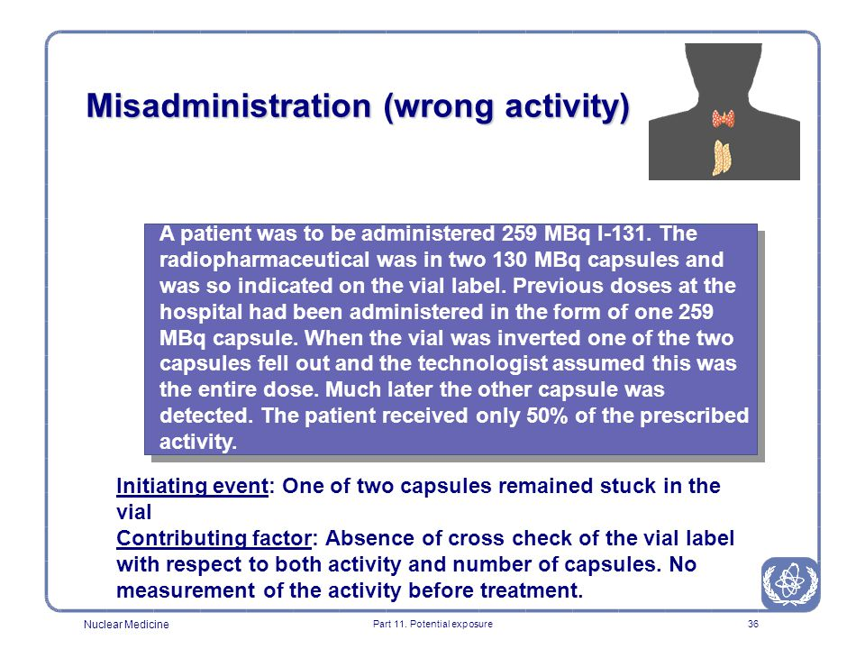 Misadministration (wrong activity)