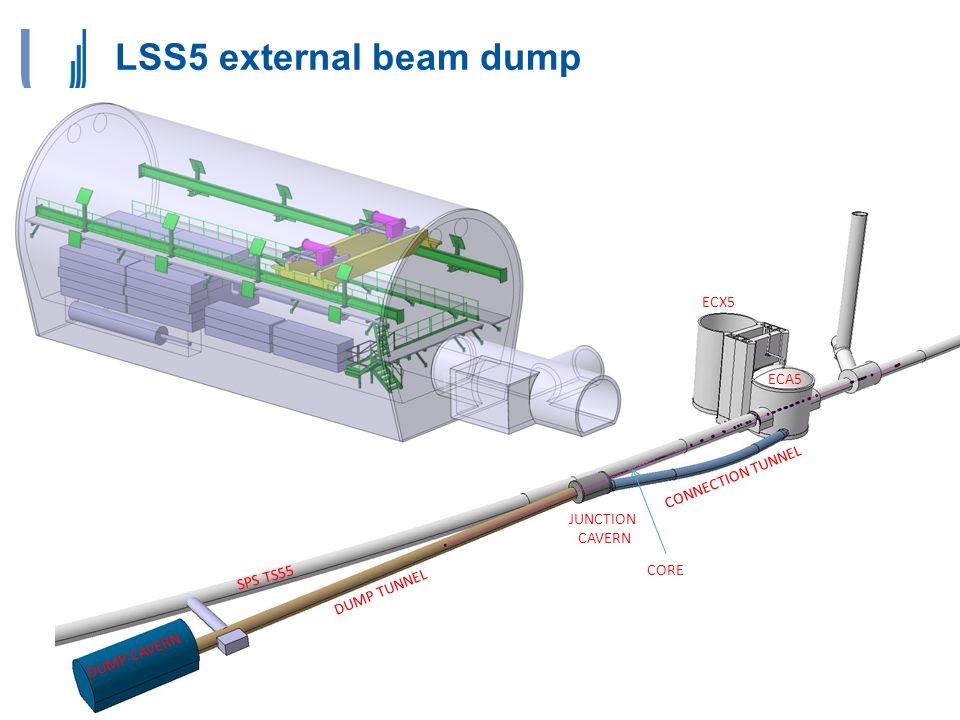 LSS5 external beam dump ECX5 ECA5 CONNECTION TUNNEL JUNCTION CAVERN