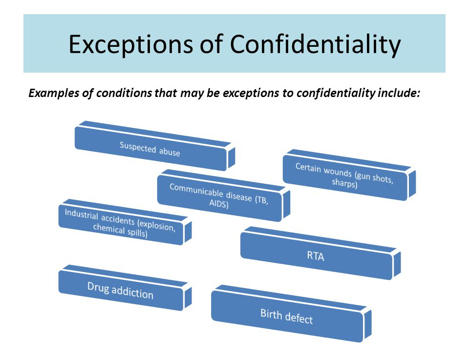 Exceptions of Confidentiality
