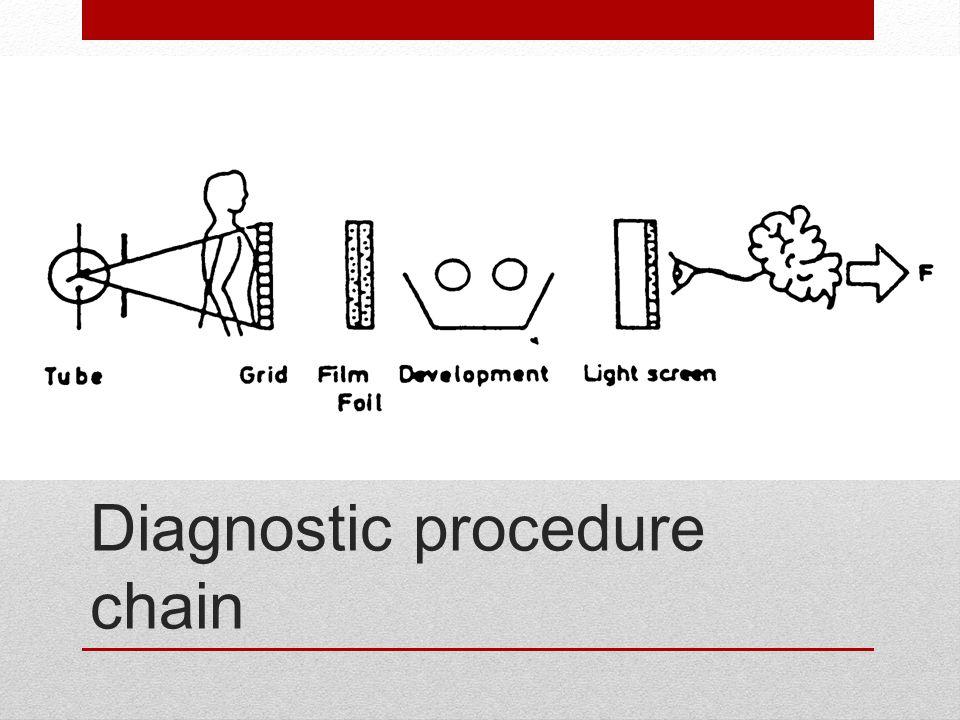 Diagnostic procedure chain
