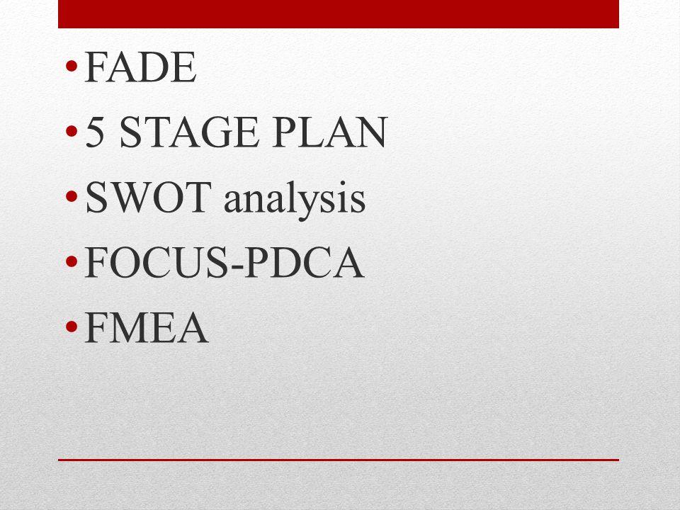 FADE 5 STAGE PLAN SWOT analysis FOCUS-PDCA FMEA
