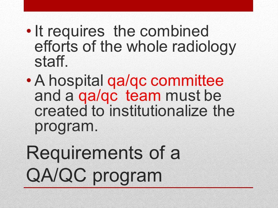 Requirements of a QA/QC program