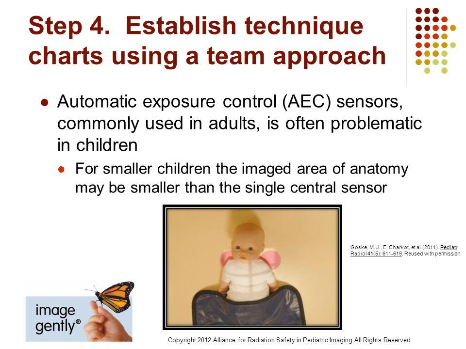 Step 4. Establish technique charts using a team approach