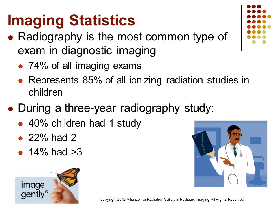 Imaging Statistics Radiography is the most common type of exam in diagnostic imaging. 74% of all imaging exams.
