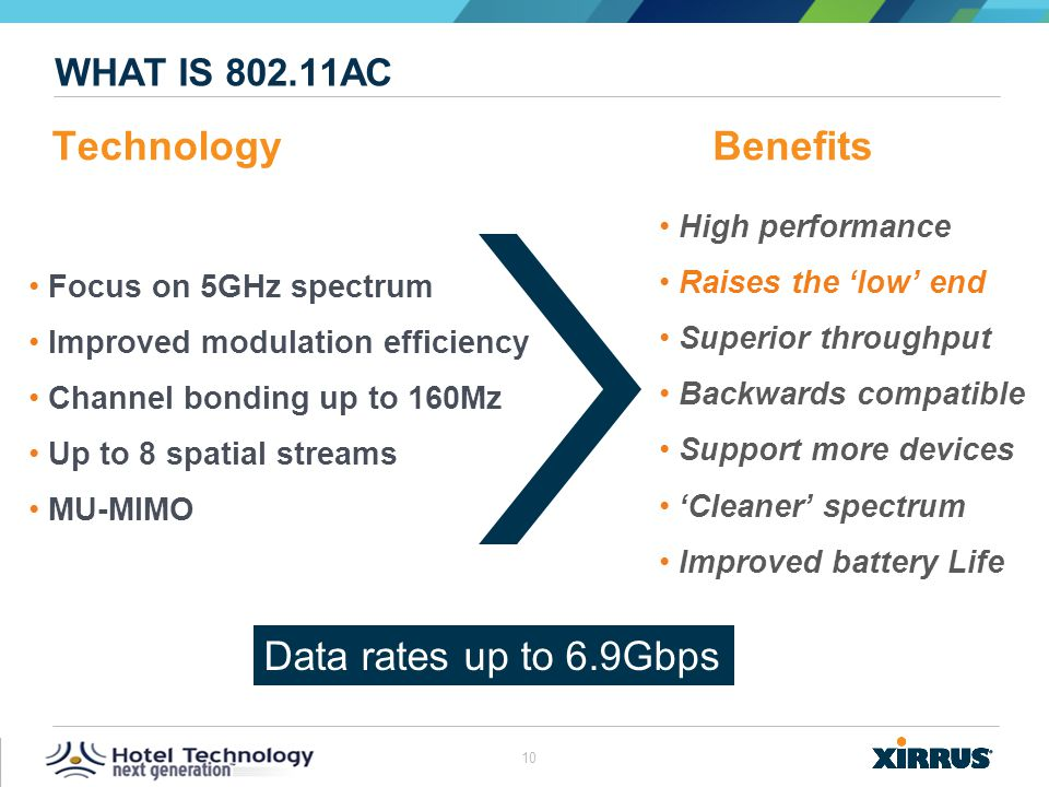 Technology Benefits Data rates up to 6.9Gbps What is 802.11ac