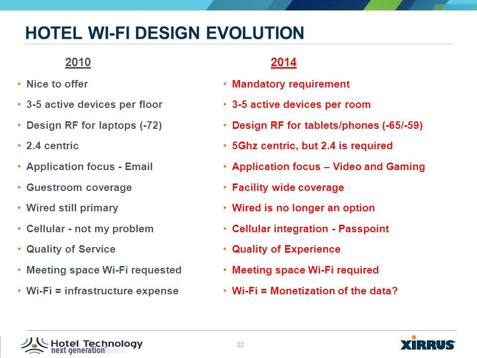 Hotel Wi-Fi design evolution