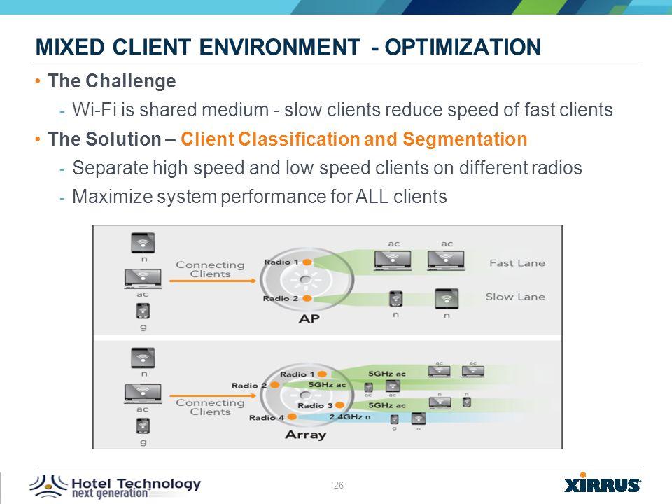 mixed client environment - optimization