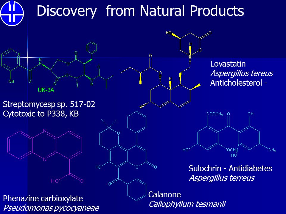 Discovery from Natural Products