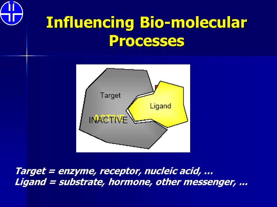 Influencing Bio-molecular Processes