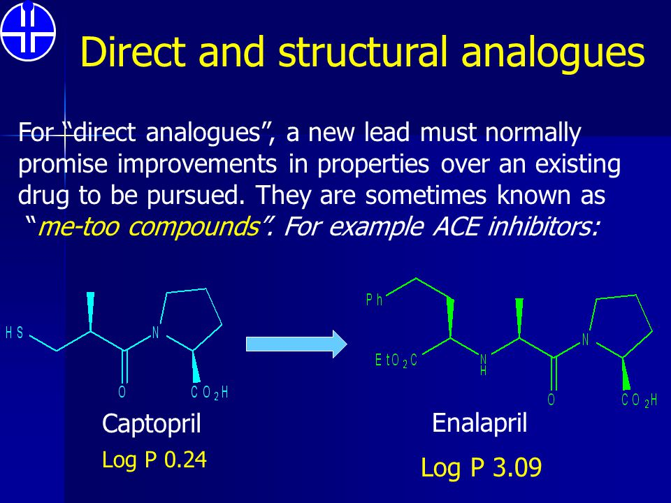 Direct and structural analogues