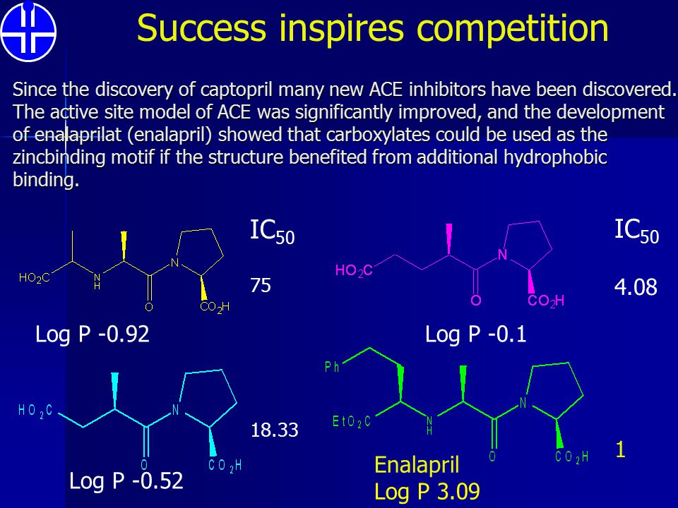 Success inspires competition