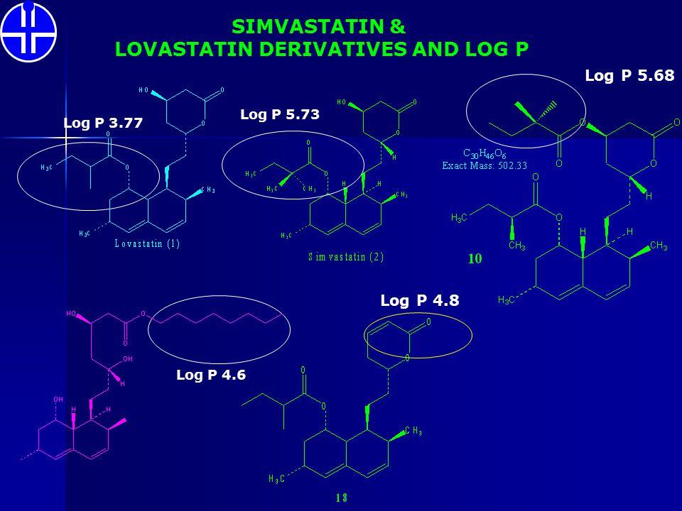 LOVASTATIN DERIVATIVES AND LOG P