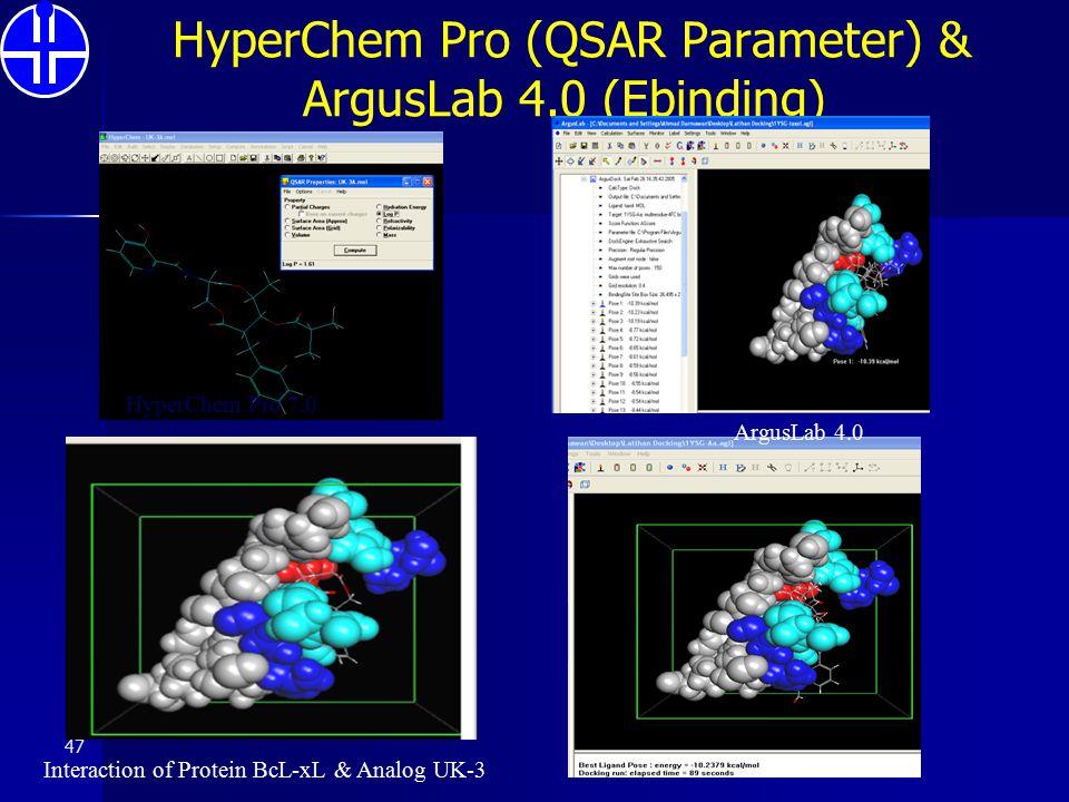 HyperChem Pro (QSAR Parameter) & ArgusLab 4.0 (Ebinding)