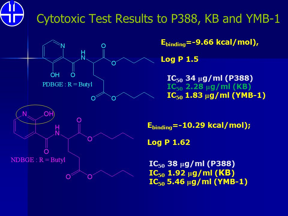 Cytotoxic Test Results to P388, KB and YMB-1
