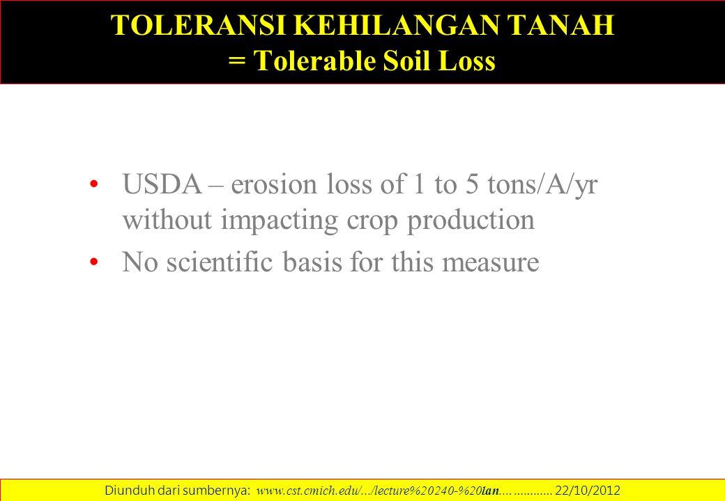 TOLERANSI KEHILANGAN TANAH = Tolerable Soil Loss