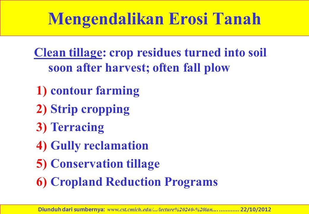 Mengendalikan Erosi Tanah