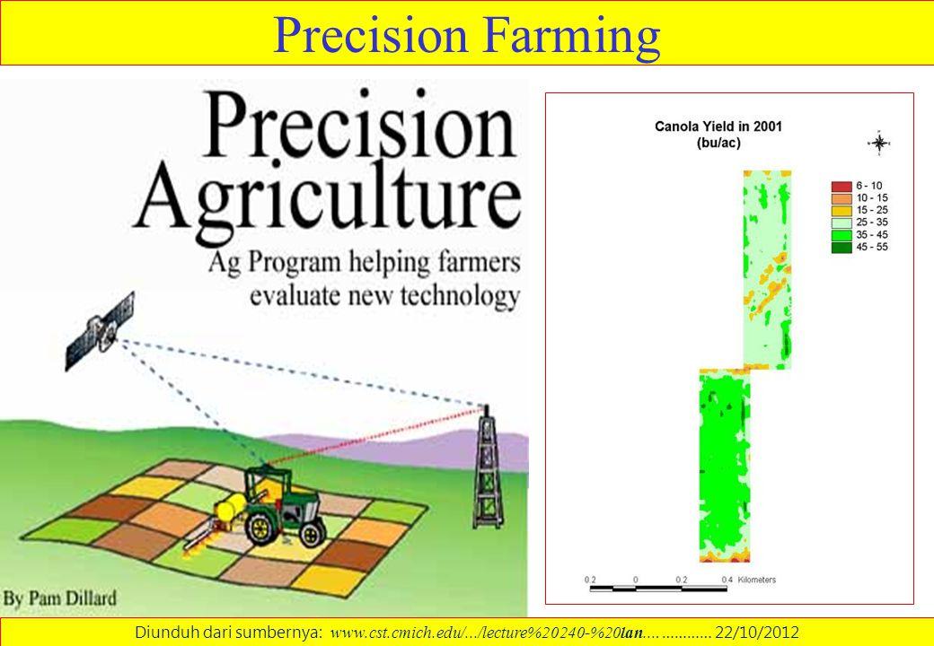Precision Farming Diunduh dari sumbernya: www.cst.cmich.edu/.../lecture%20240-%20lan....