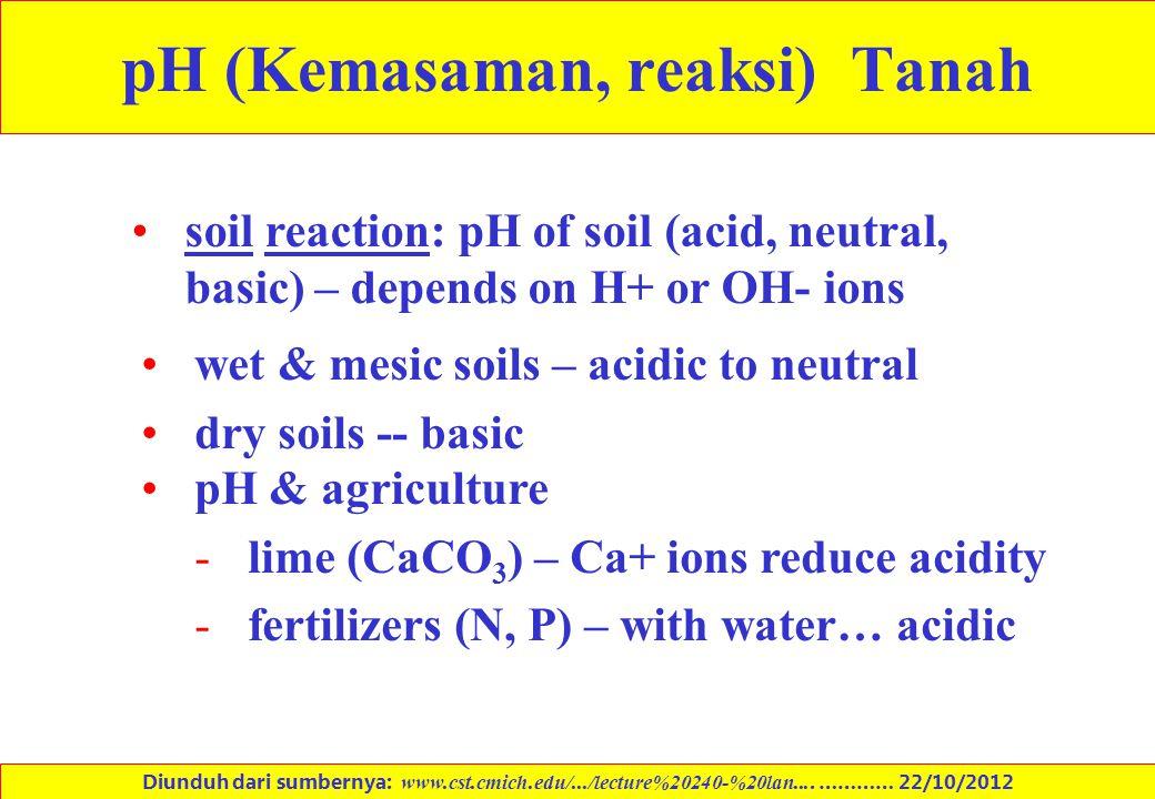 pH (Kemasaman, reaksi) Tanah