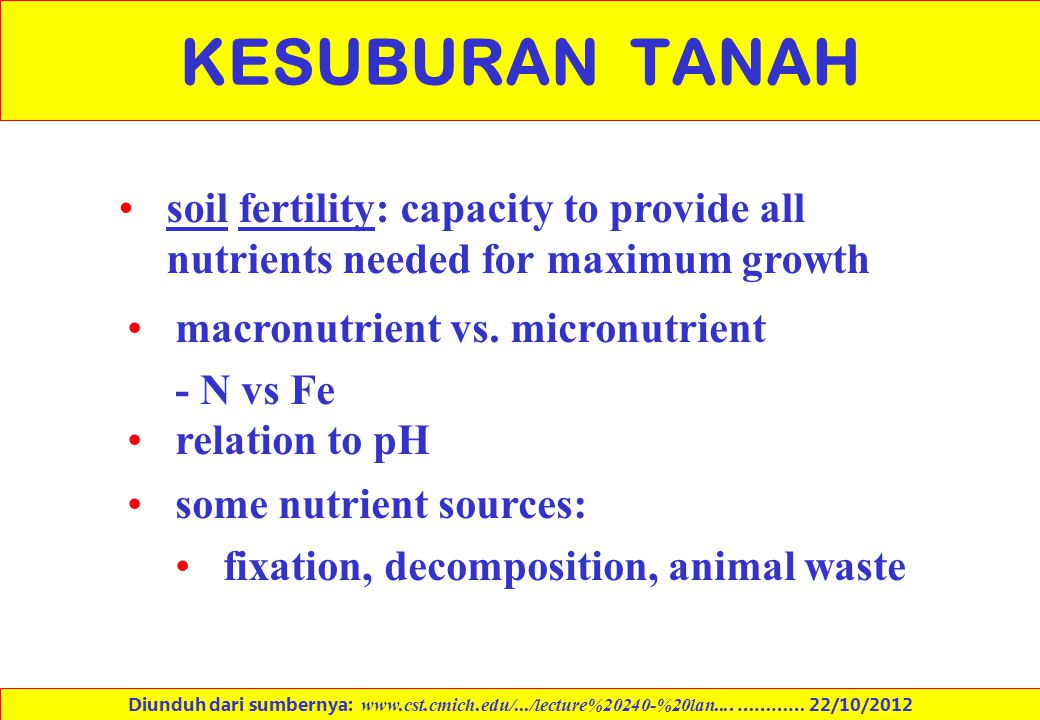 KESUBURAN TANAH soil fertility: capacity to provide all nutrients needed for maximum growth. macronutrient vs. micronutrient.