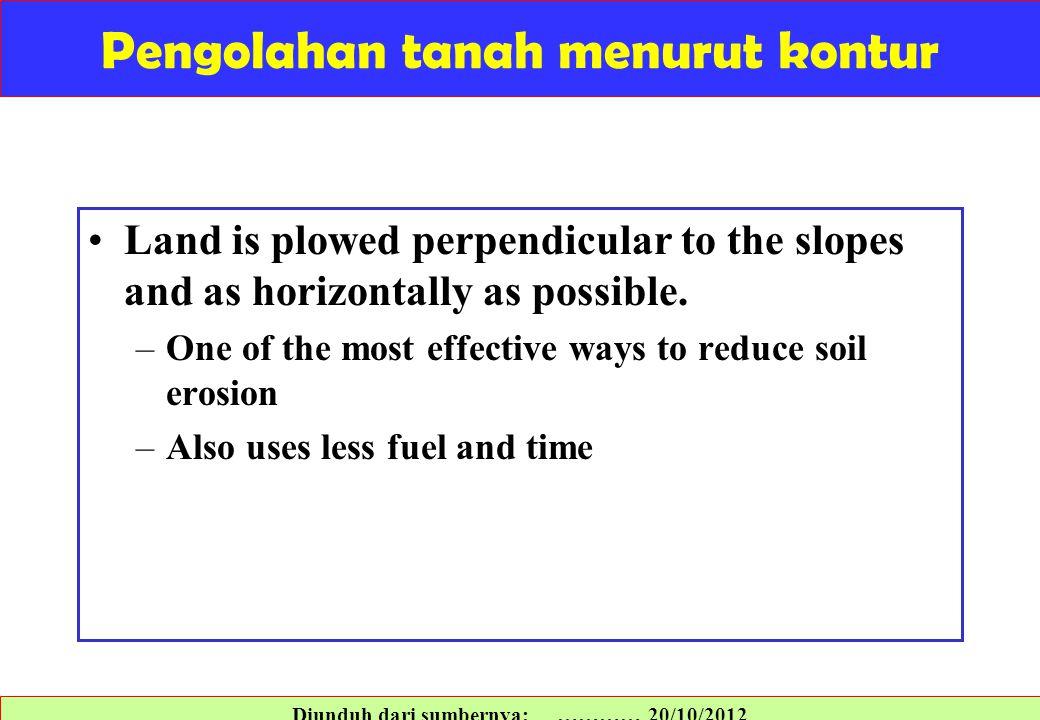 Pengolahan tanah menurut kontur