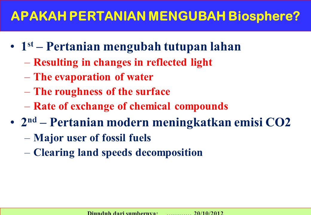 APAKAH PERTANIAN MENGUBAH Biosphere