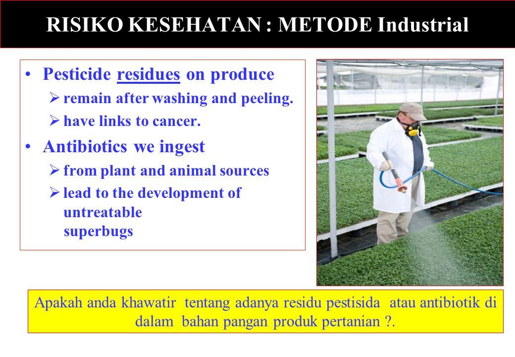 RISIKO KESEHATAN : METODE Industrial