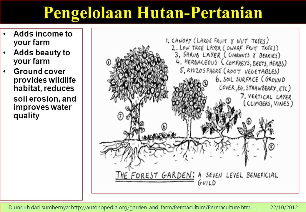 Pengelolaan Hutan-Pertanian