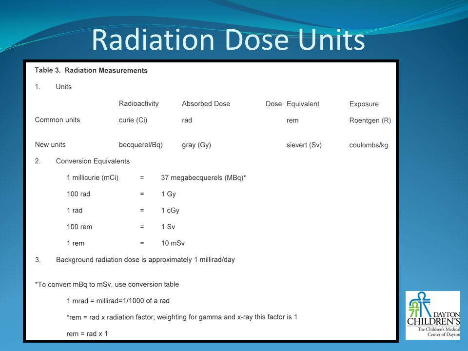 Radiation Dose Units