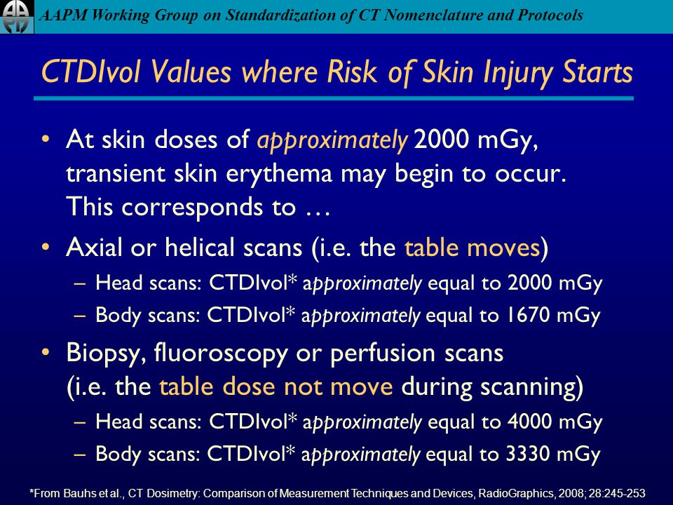 CTDIvol Values where Risk of Skin Injury Starts