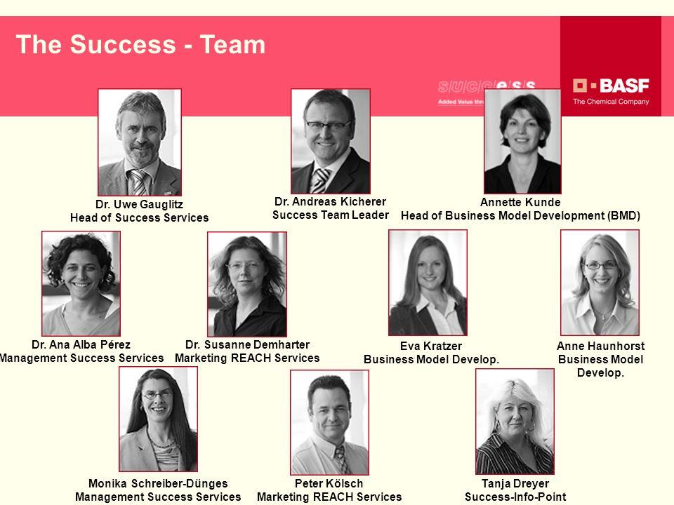 The Success - Team Dr. Uwe Gauglitz Head of Success Services