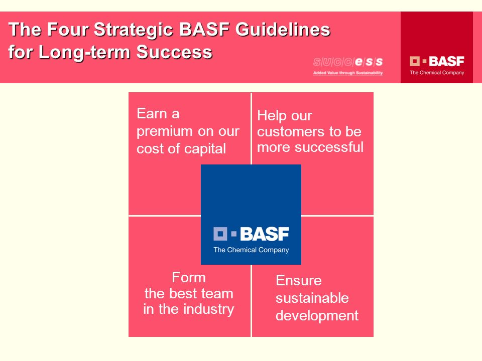 The Four Strategic BASF Guidelines for Long-term Success