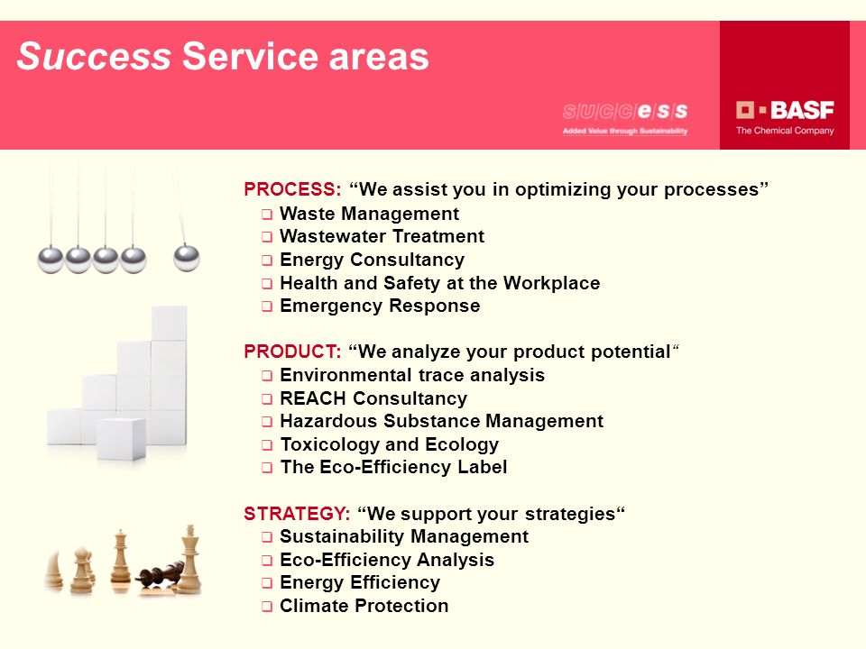 Success Service areas PROCESS: We assist you in optimizing your processes Waste Management. Wastewater Treatment.