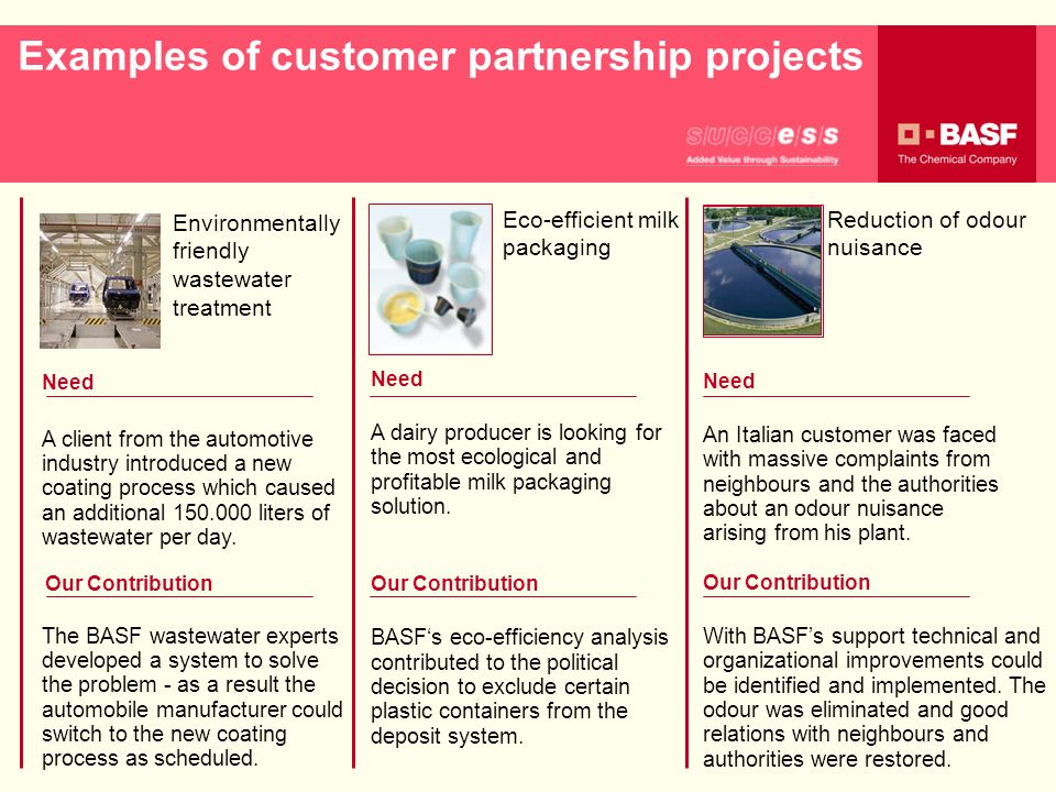 Examples of customer partnership projects