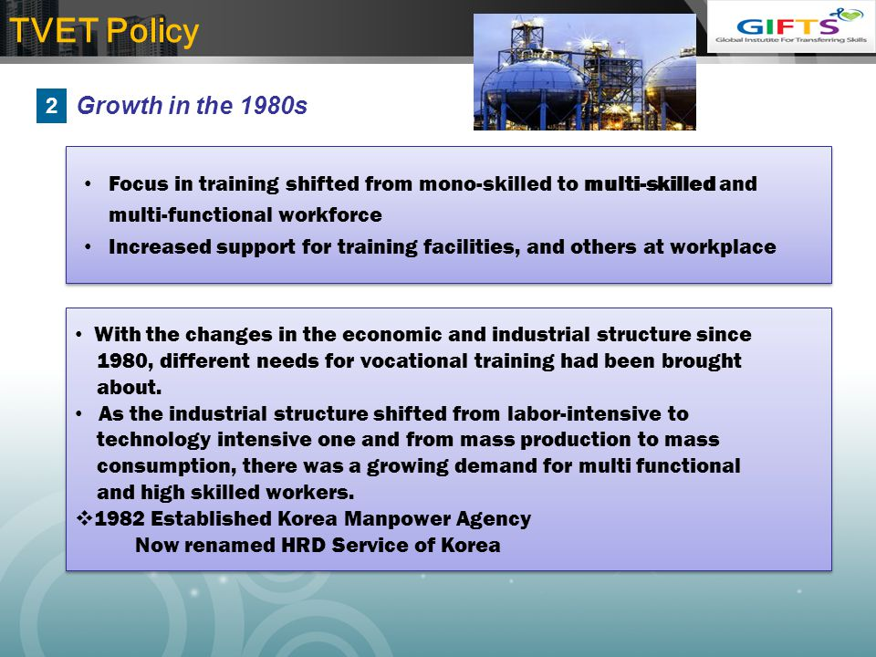 TVET Policy Growth in the 1980s 2