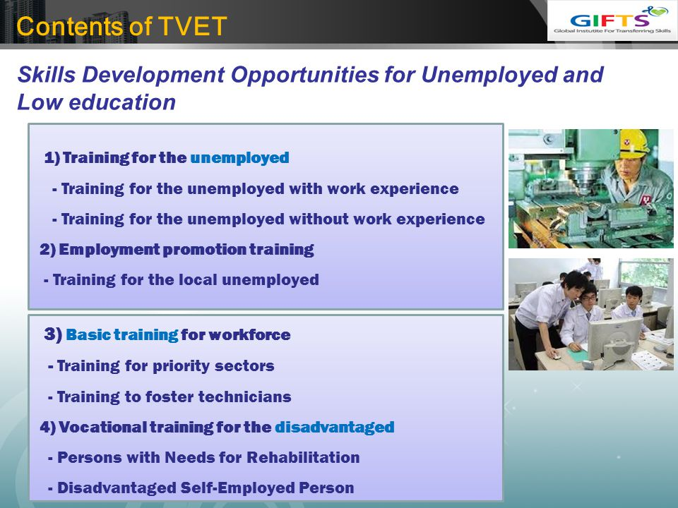 Contents of TVET Skills Development Opportunities for Unemployed and Low education. 1) Training for the unemployed.