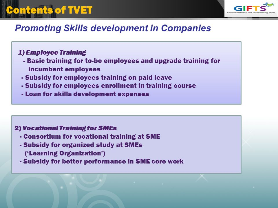 Contents of TVET Promoting Skills development in Companies
