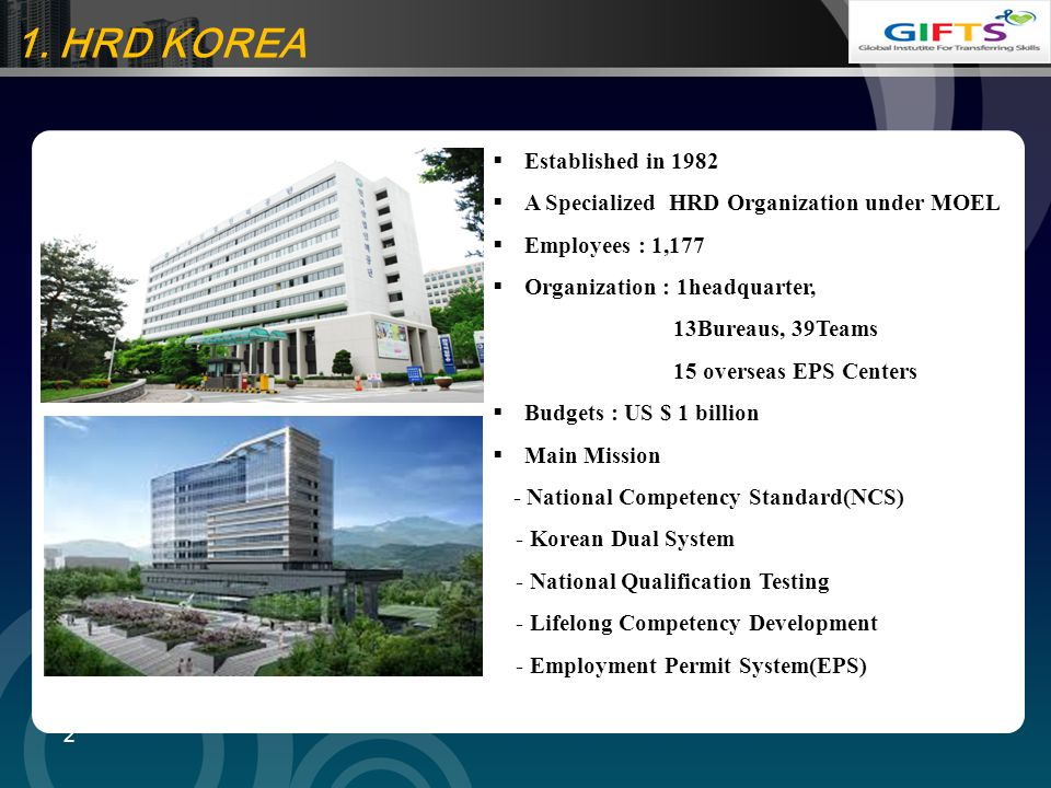1. HRD KOREA Established in 1982