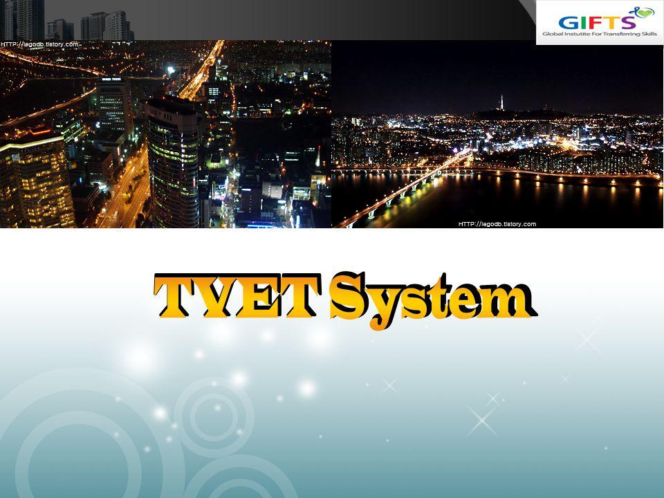 TVET System
